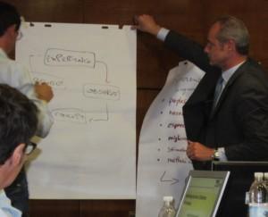 Sviluppo Organizzativo gruppi Internazionali