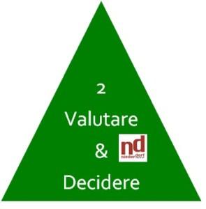 valutare e decidere