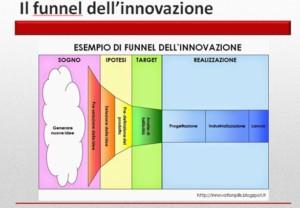 innovazione e velocità